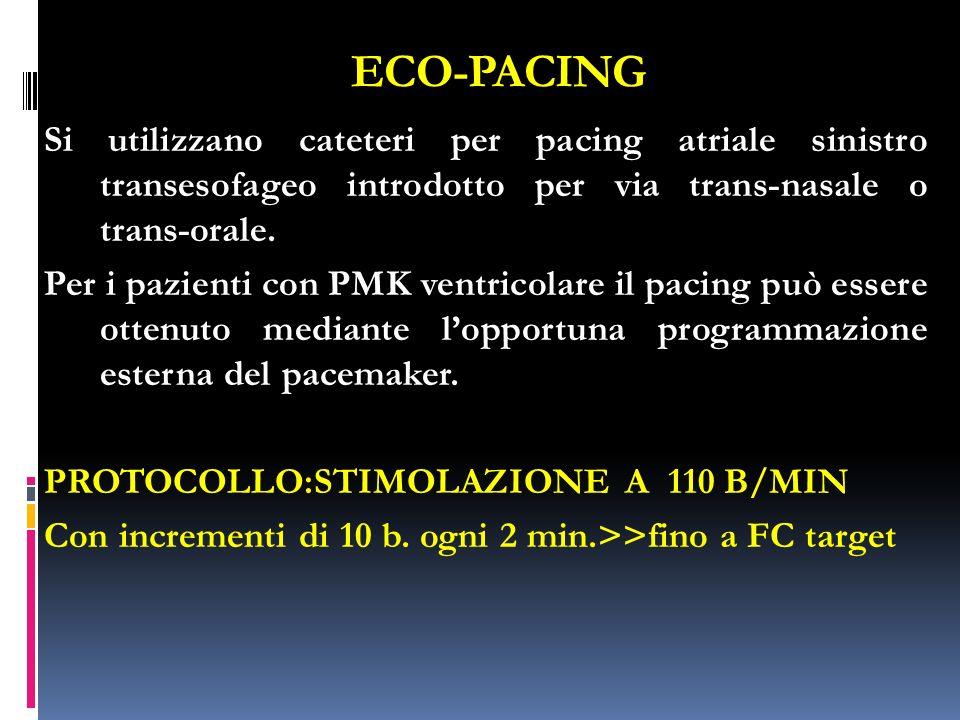 ECO-PACING