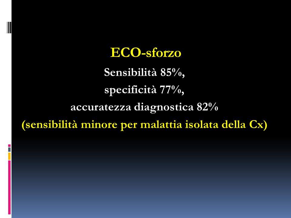 ECO-sforzo Sensibilità 85%, specificità 77%, accuratezza diagnostica 82% (sensibilità minore per malattia isolata della Cx)
