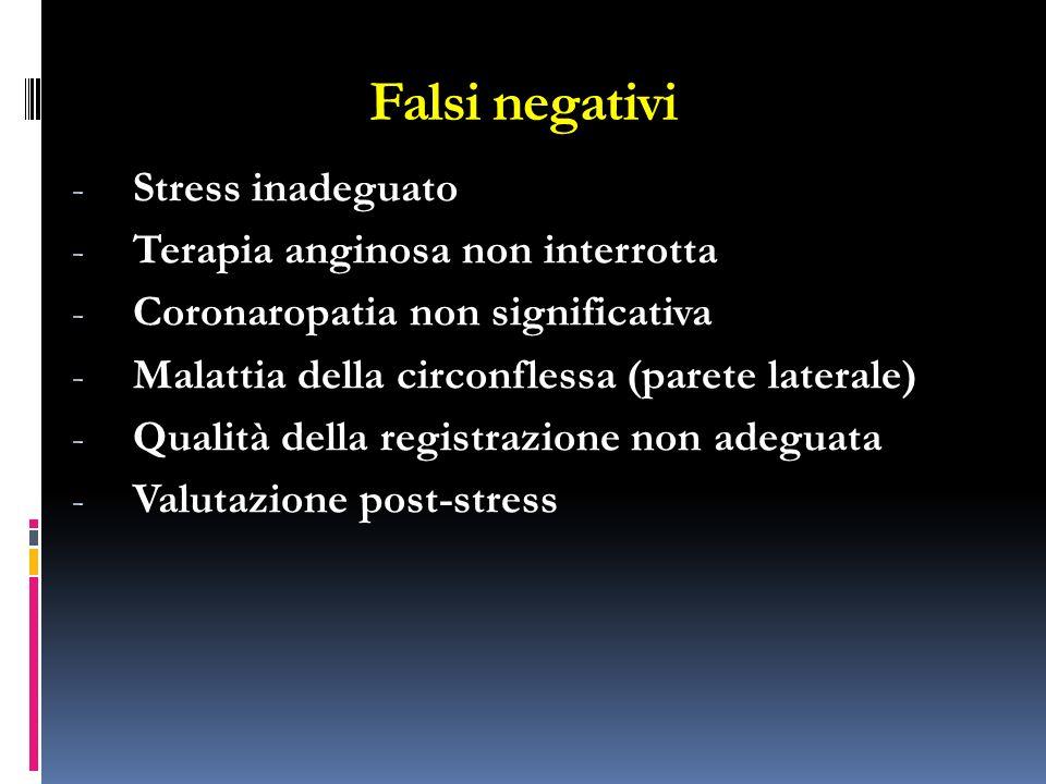 Falsi negativi Stress inadeguato Terapia anginosa non interrotta