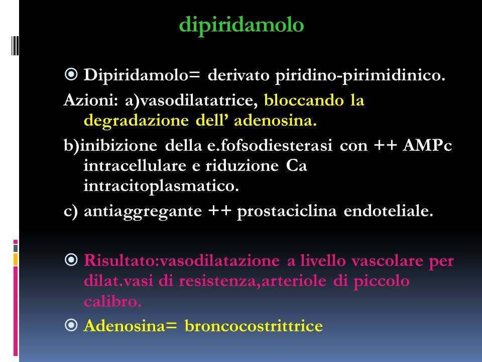 dipiridamolo Dipiridamolo= derivato piridino-pirimidinico.