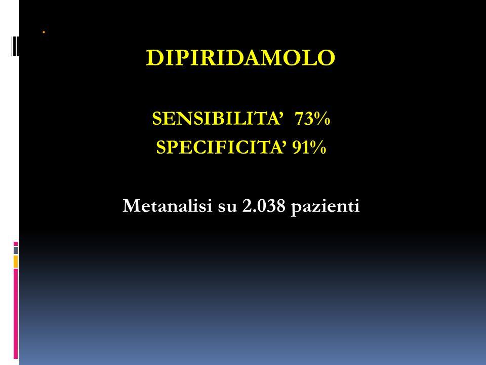 Metanalisi su 2.038 pazienti