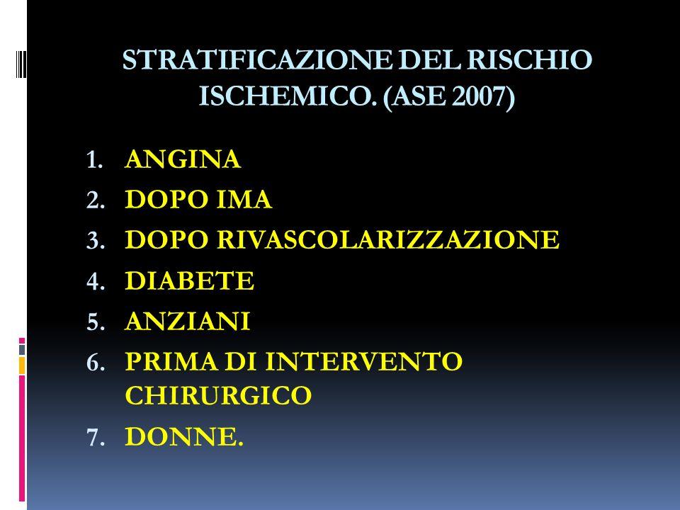 STRATIFICAZIONE DEL RISCHIO ISCHEMICO. (ASE 2007)