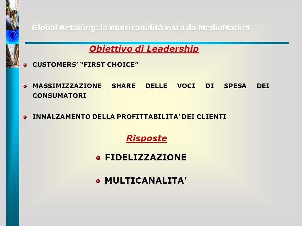 Obiettivo di Leadership