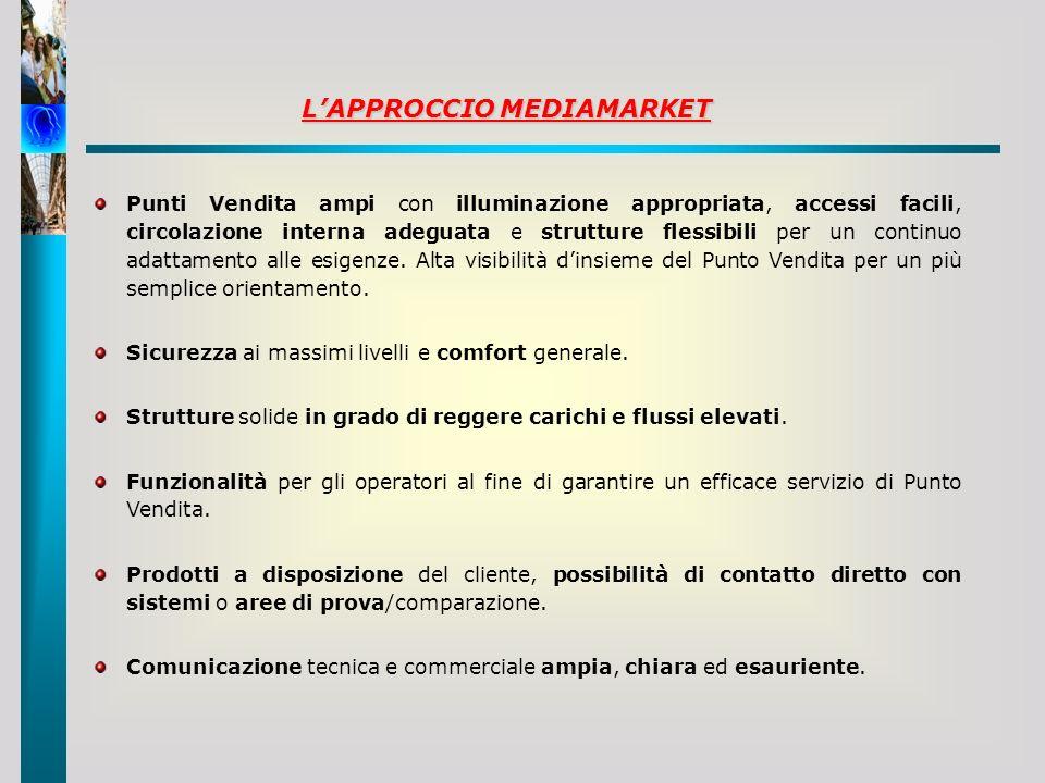 L'APPROCCIO MEDIAMARKET