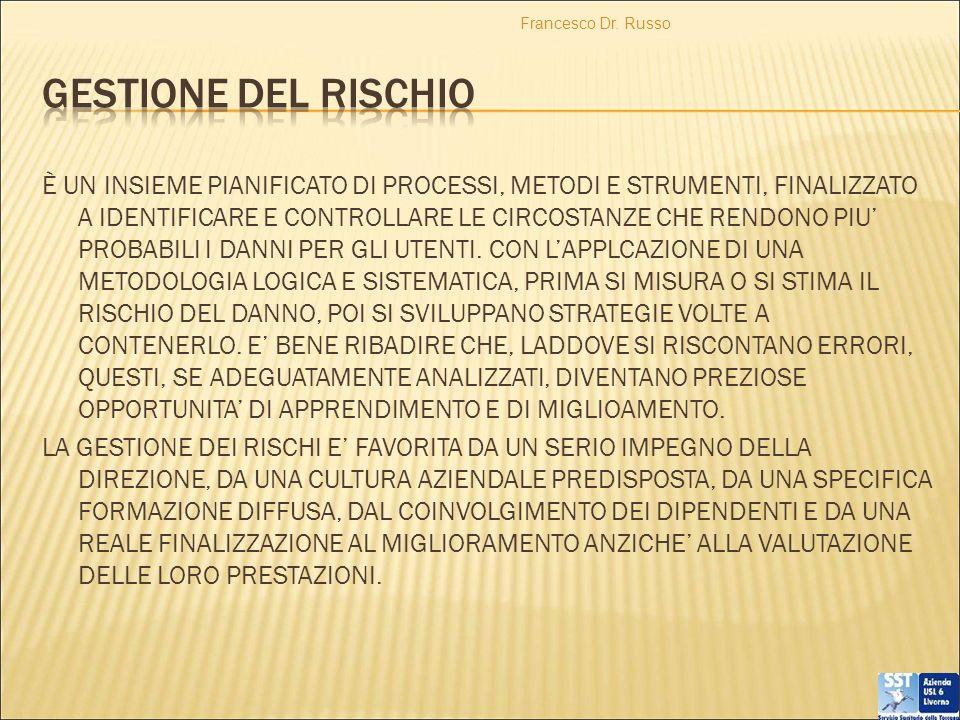 Francesco Dr. Russo GESTIONE DEL RISCHIO.