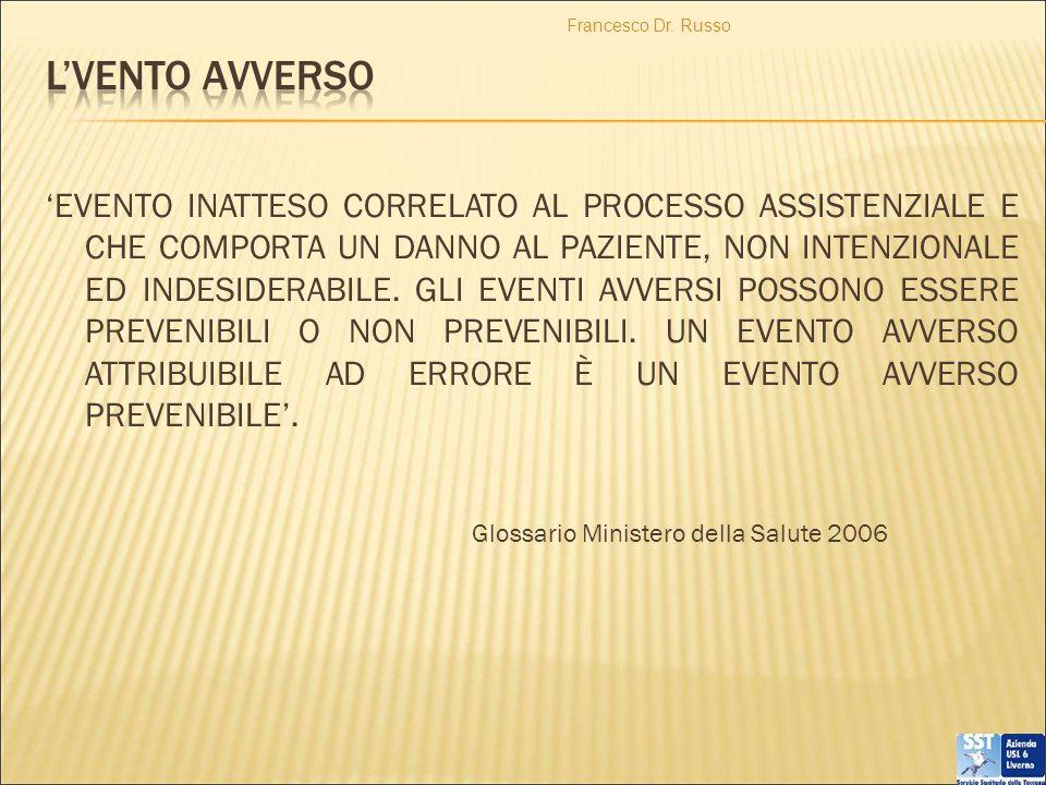 Glossario Ministero della Salute 2006