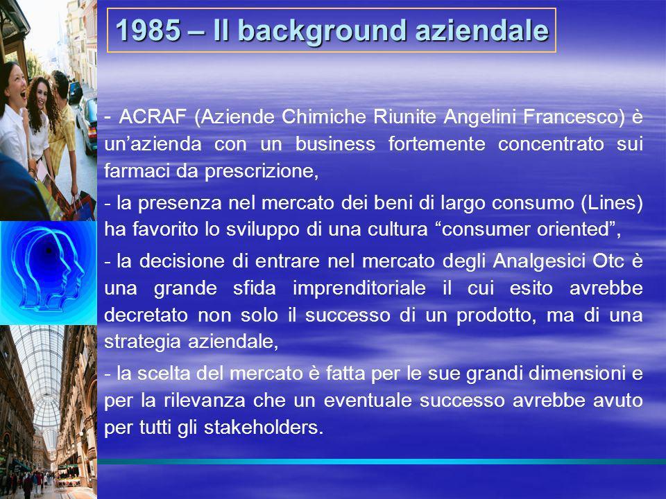 1985 – Il background aziendale