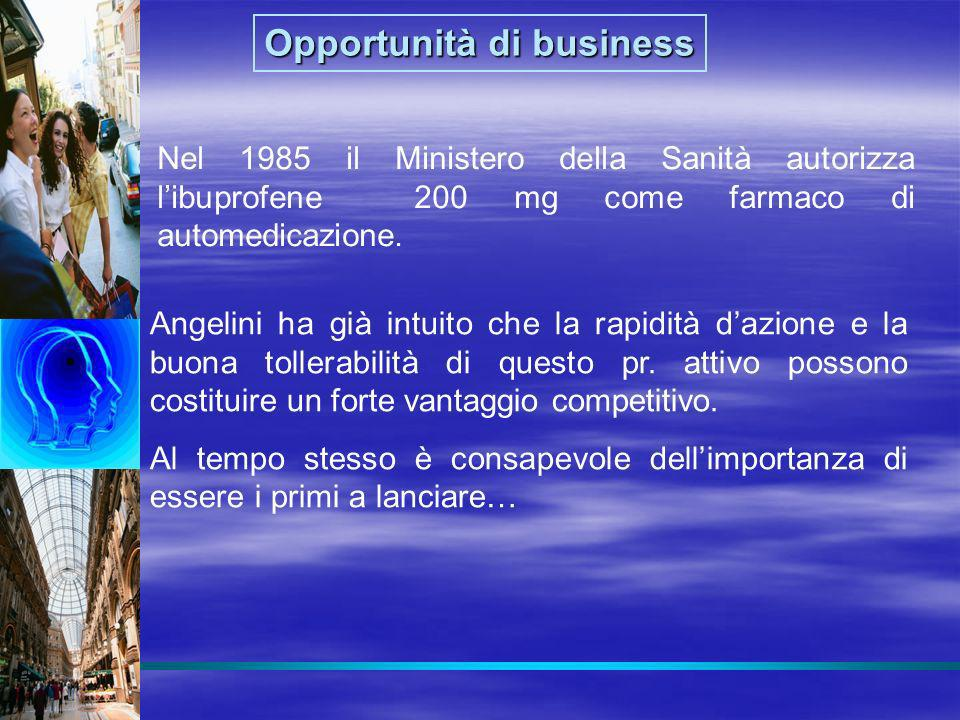 Opportunità di business