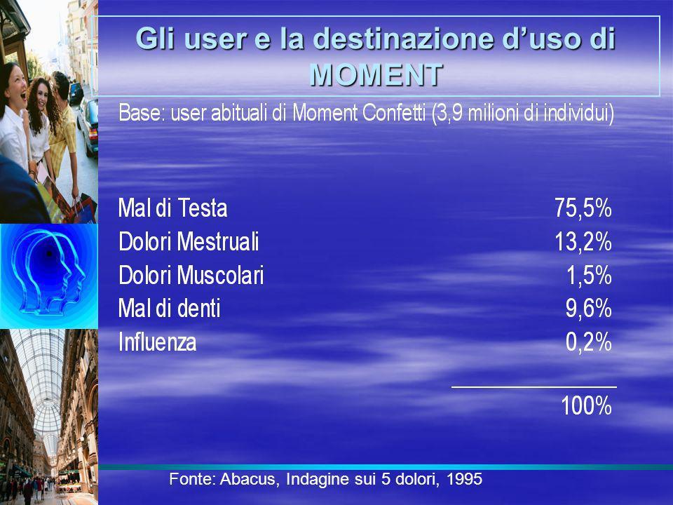 Gli user e la destinazione d'uso di MOMENT