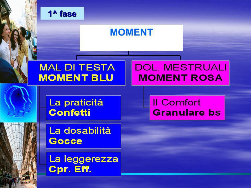 1^ fase MOMENT