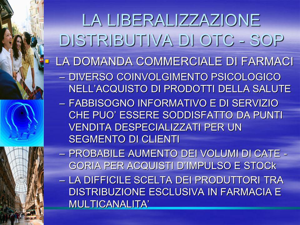 LA LIBERALIZZAZIONE DISTRIBUTIVA DI OTC - SOP