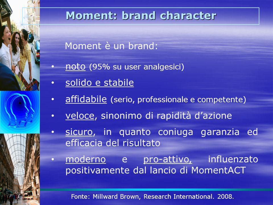 Moment: brand character