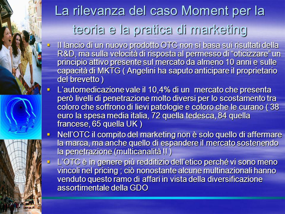 La rilevanza del caso Moment per la teoria e la pratica di marketing