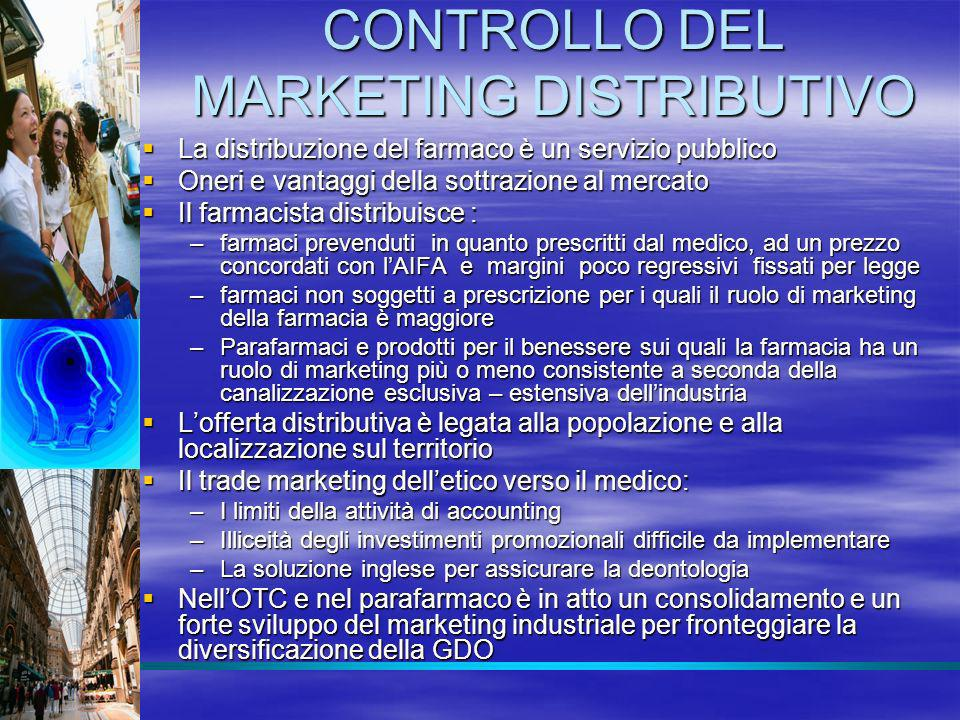 CONTROLLO DEL MARKETING DISTRIBUTIVO