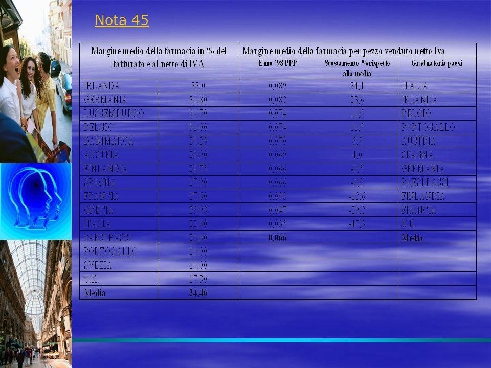 Nota 45