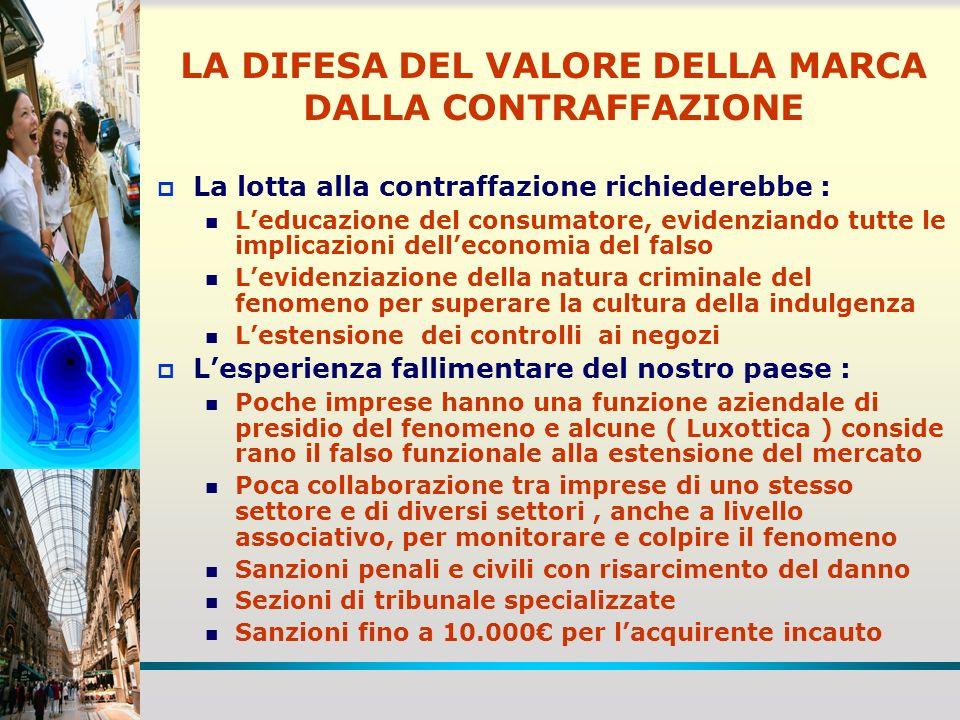 LA DIFESA DEL VALORE DELLA MARCA DALLA CONTRAFFAZIONE