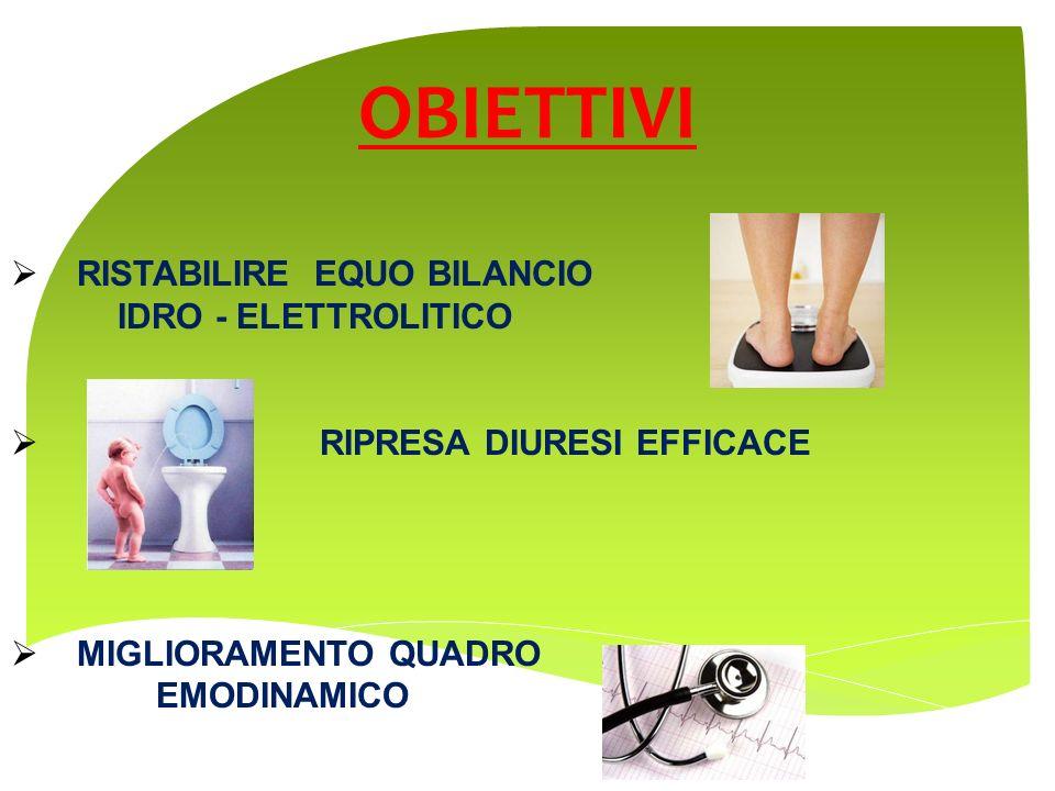 OBIETTIVI RISTABILIRE EQUO BILANCIO IDRO - ELETTROLITICO