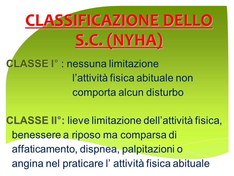 CLASSIFICAZIONE DELLO S.C. (NYHA)