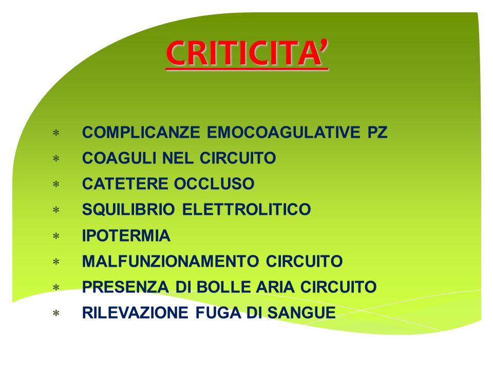 CRITICITA' COMPLICANZE EMOCOAGULATIVE PZ COAGULI NEL CIRCUITO