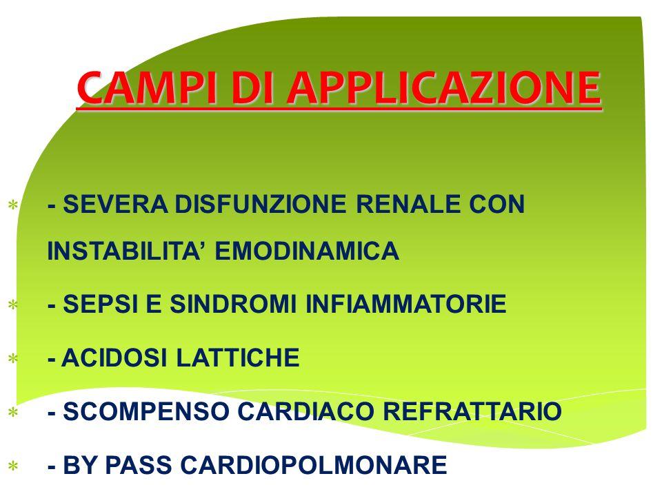 01/10/11CAMPI DI APPLICAZIONE. - SEVERA DISFUNZIONE RENALE CON INSTABILITA' EMODINAMICA. - SEPSI E SINDROMI INFIAMMATORIE.