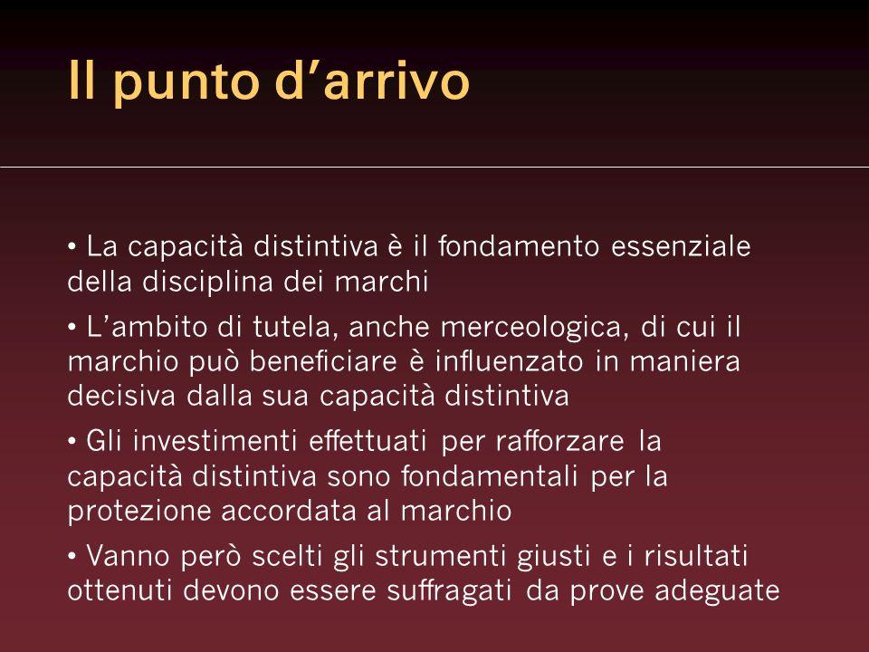 Il punto d'arrivo La capacità distintiva è il fondamento essenziale della disciplina dei marchi.