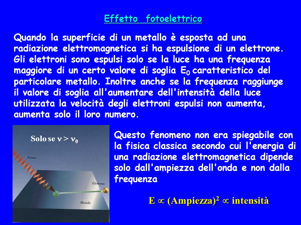 E  (Ampiezza)2  intensità