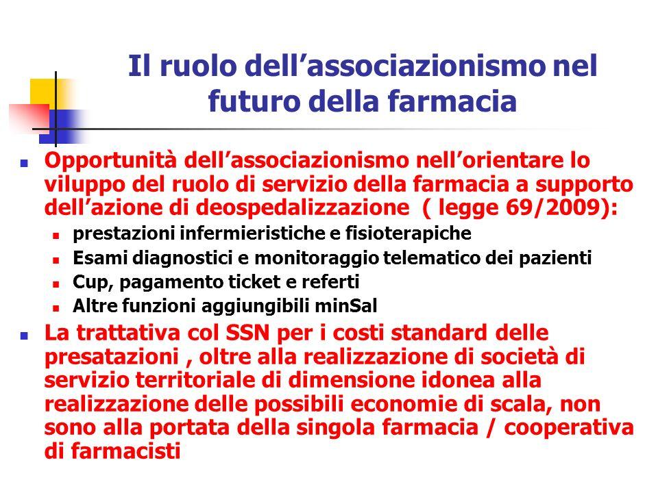 Il ruolo dell'associazionismo nel futuro della farmacia