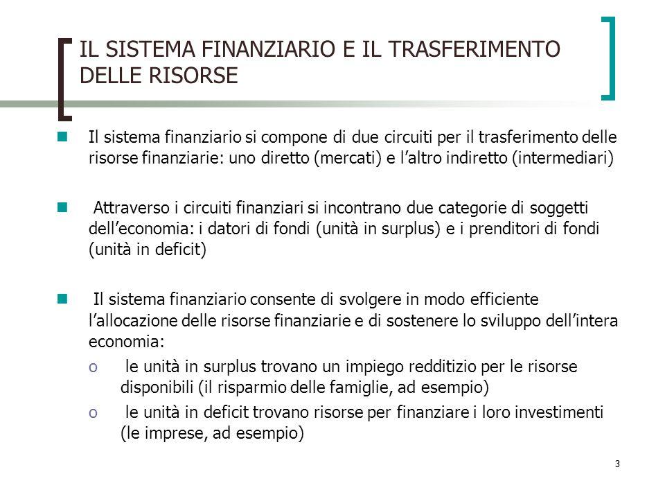 IL SISTEMA FINANZIARIO E IL TRASFERIMENTO DELLE RISORSE