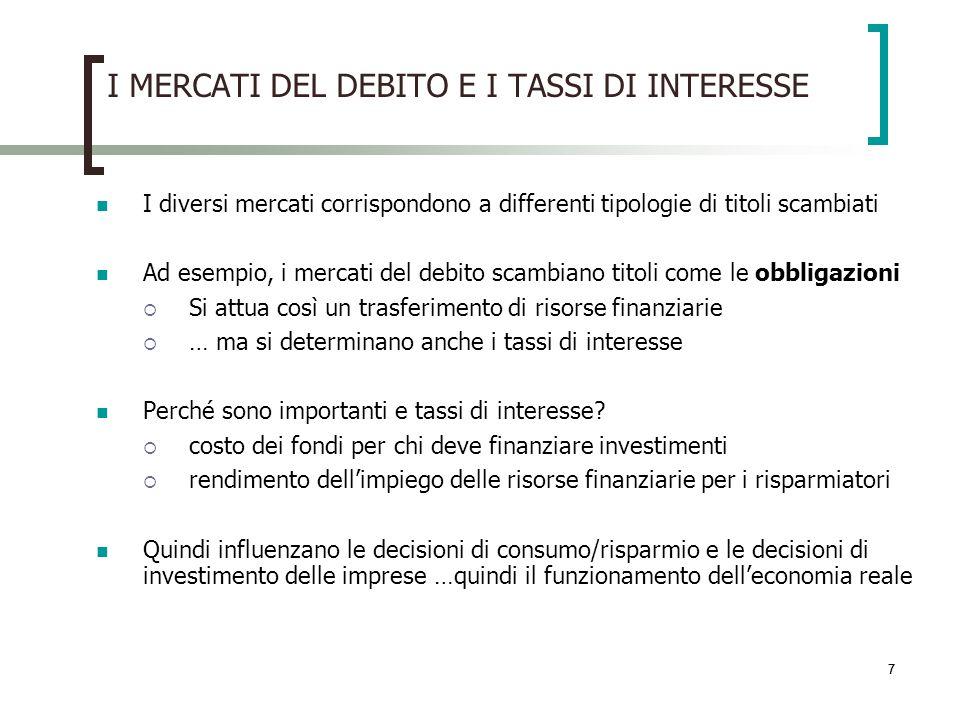 I MERCATI DEL DEBITO E I TASSI DI INTERESSE