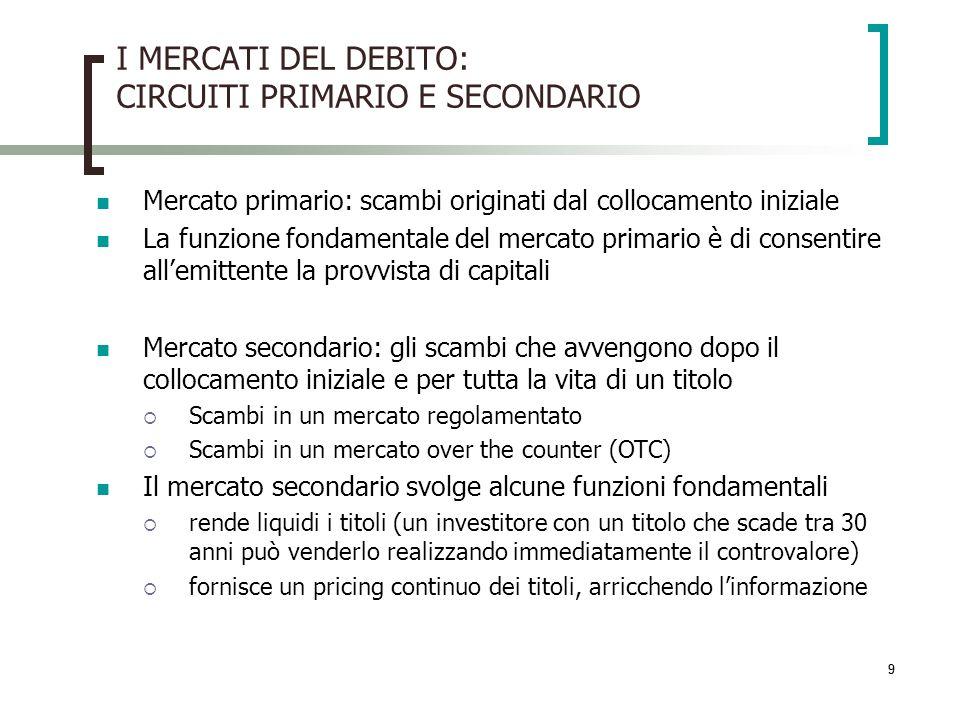 I MERCATI DEL DEBITO: CIRCUITI PRIMARIO E SECONDARIO