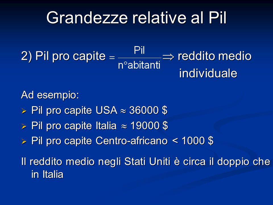 Grandezze relative al Pil