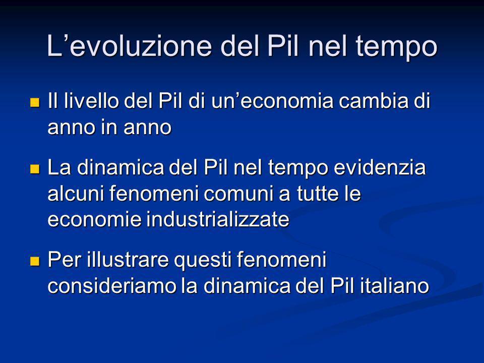 L'evoluzione del Pil nel tempo