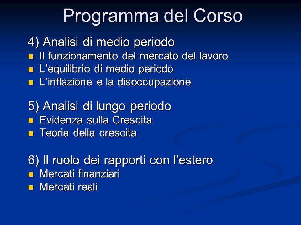 Programma del Corso 4) Analisi di medio periodo