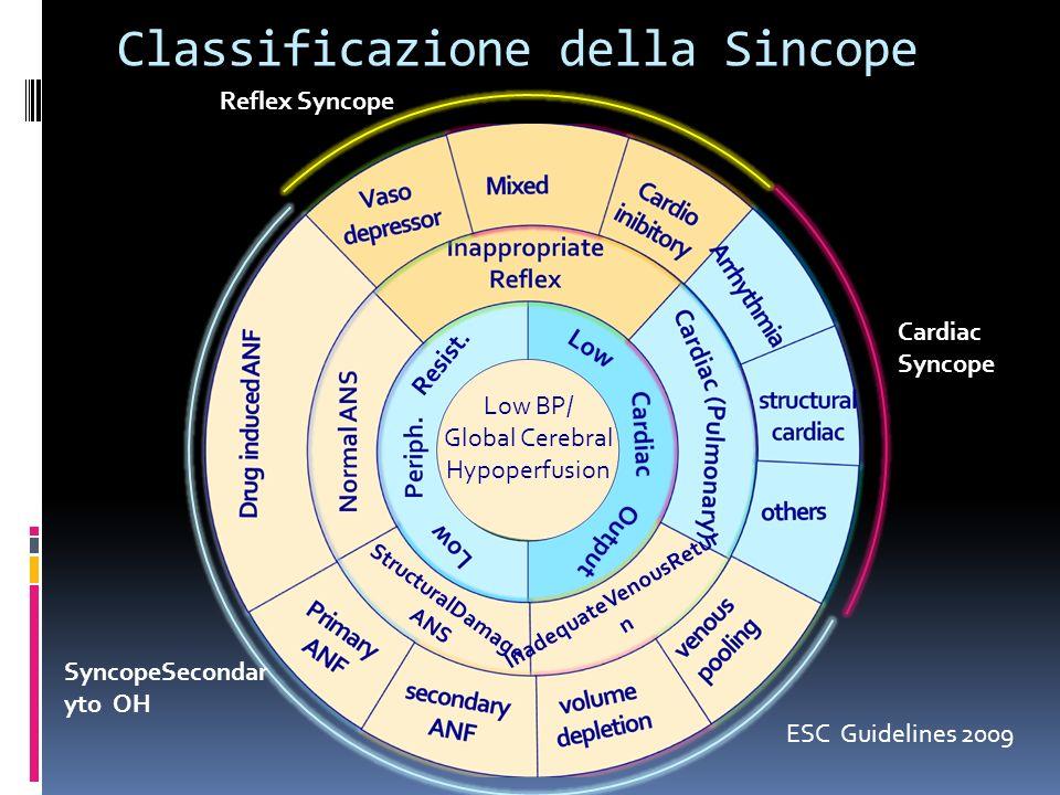 Classificazione della Sincope