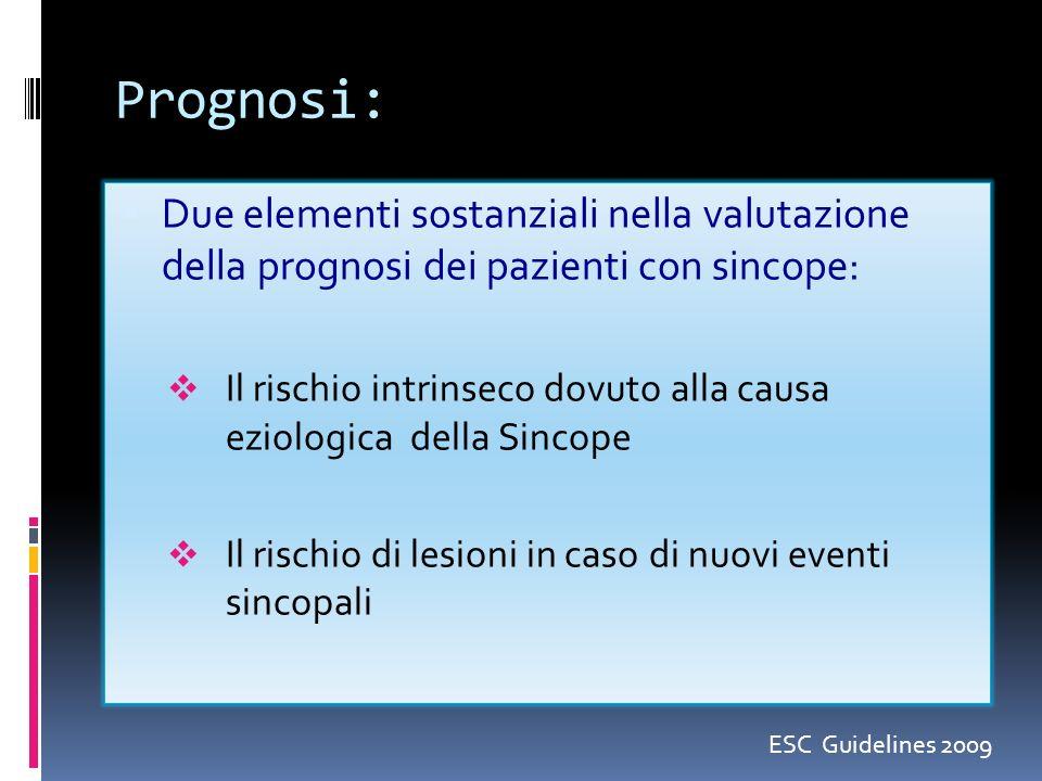 Prognosi: Due elementi sostanziali nella valutazione della prognosi dei pazienti con sincope: