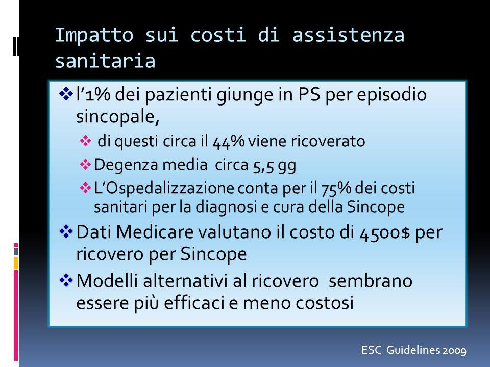 Impatto sui costi di assistenza sanitaria