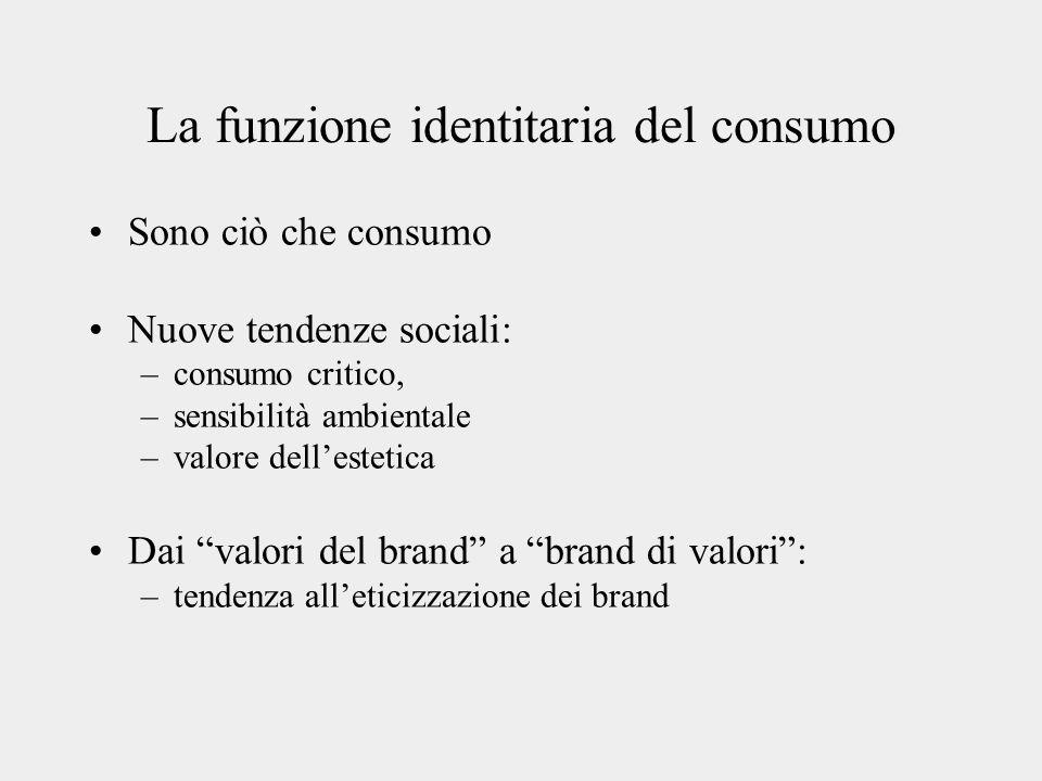 La funzione identitaria del consumo