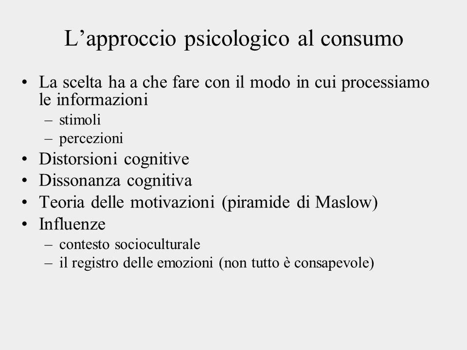 L'approccio psicologico al consumo