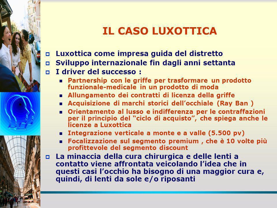 IL CASO LUXOTTICA Luxottica come impresa guida del distretto