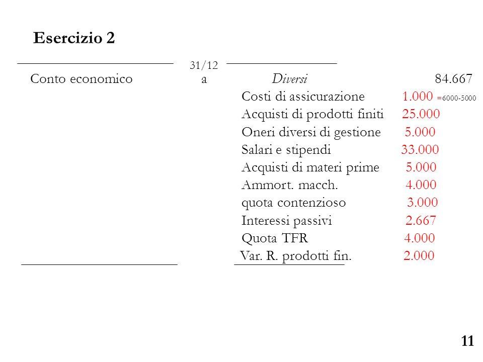 Esercizio 2 11 Conto economico a Diversi 84.667