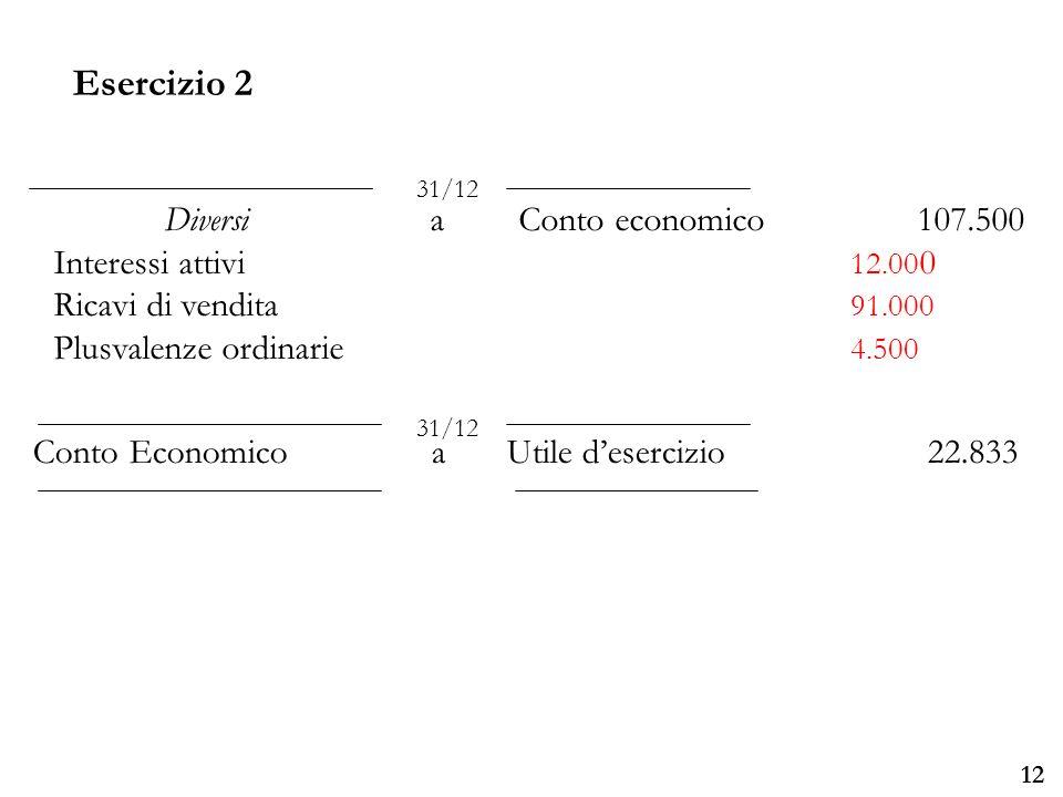 Esercizio 2 Diversi a Conto economico 107.500 Interessi attivi 12.000