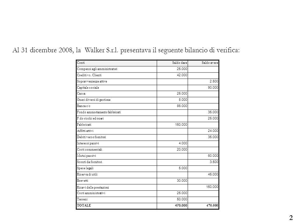 Al 31 dicembre 2008, la Walker S. r. l