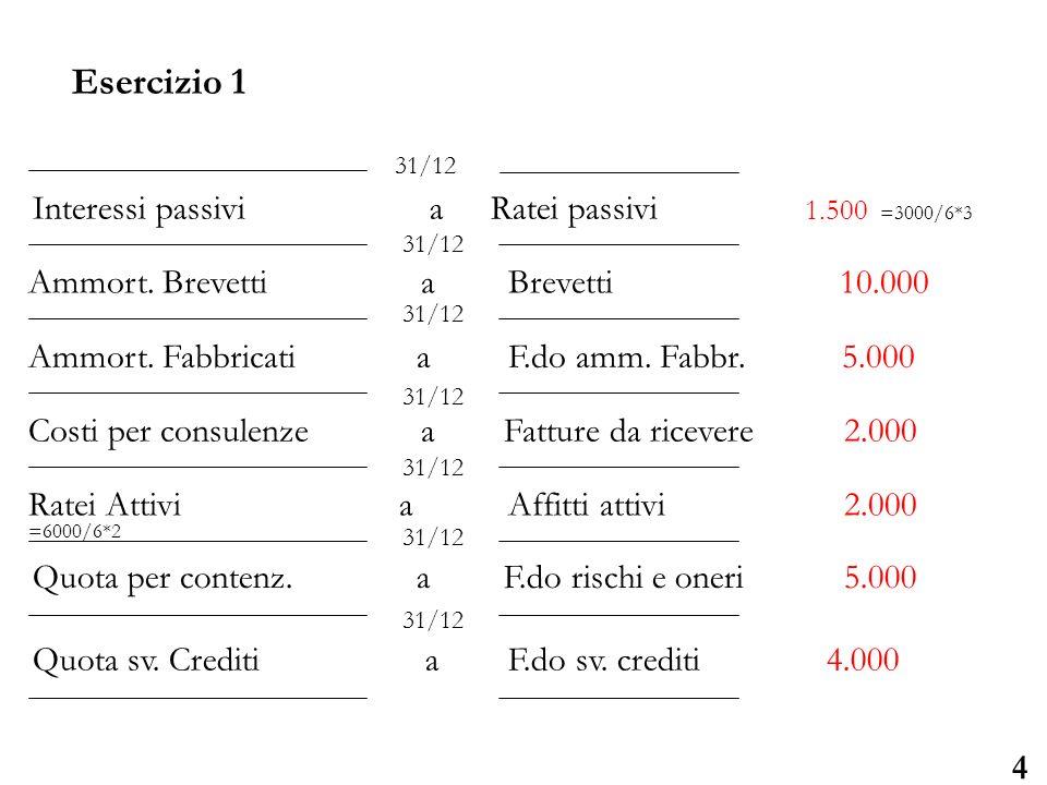 Esercizio 1 Interessi passivi a Ratei passivi 1.500 =3000/6*3