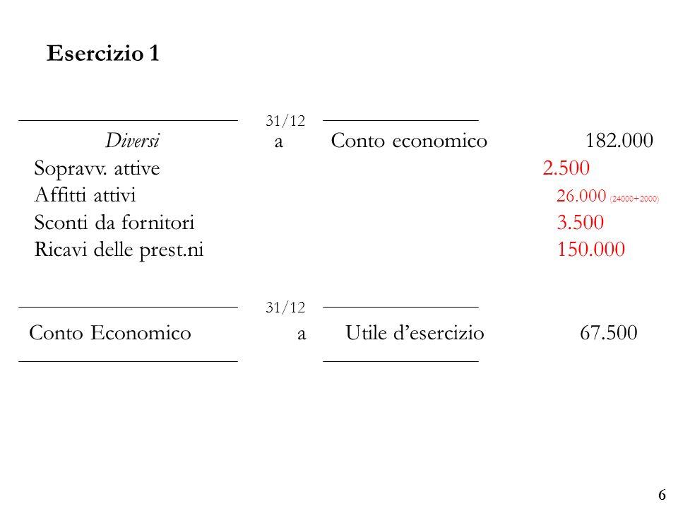 Esercizio 1 Diversi a Conto economico 182.000 Sopravv. attive 2.500
