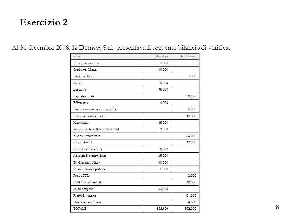 Esercizio 2 Al 31 dicembre 2008, la Demsey S.r.l. presentava il seguente bilancio di verifica: Conti.