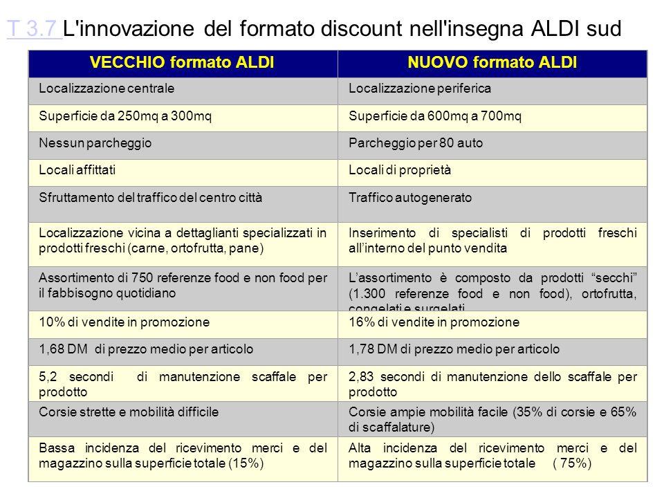 T 3.7 L innovazione del formato discount nell insegna ALDI sud