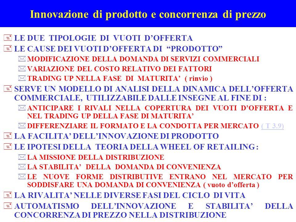 Innovazione di prodotto e concorrenza di prezzo
