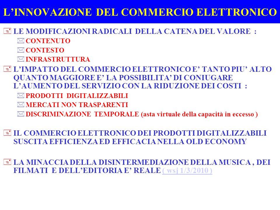 L'INNOVAZIONE DEL COMMERCIO ELETTRONICO
