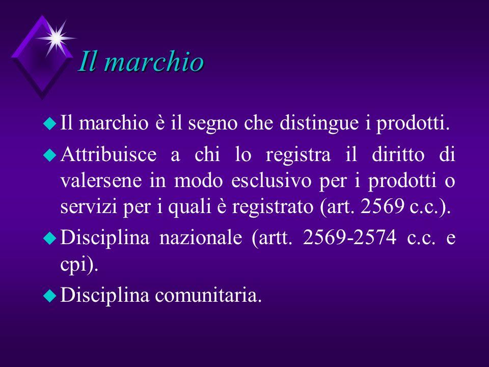 Il marchio Il marchio è il segno che distingue i prodotti.