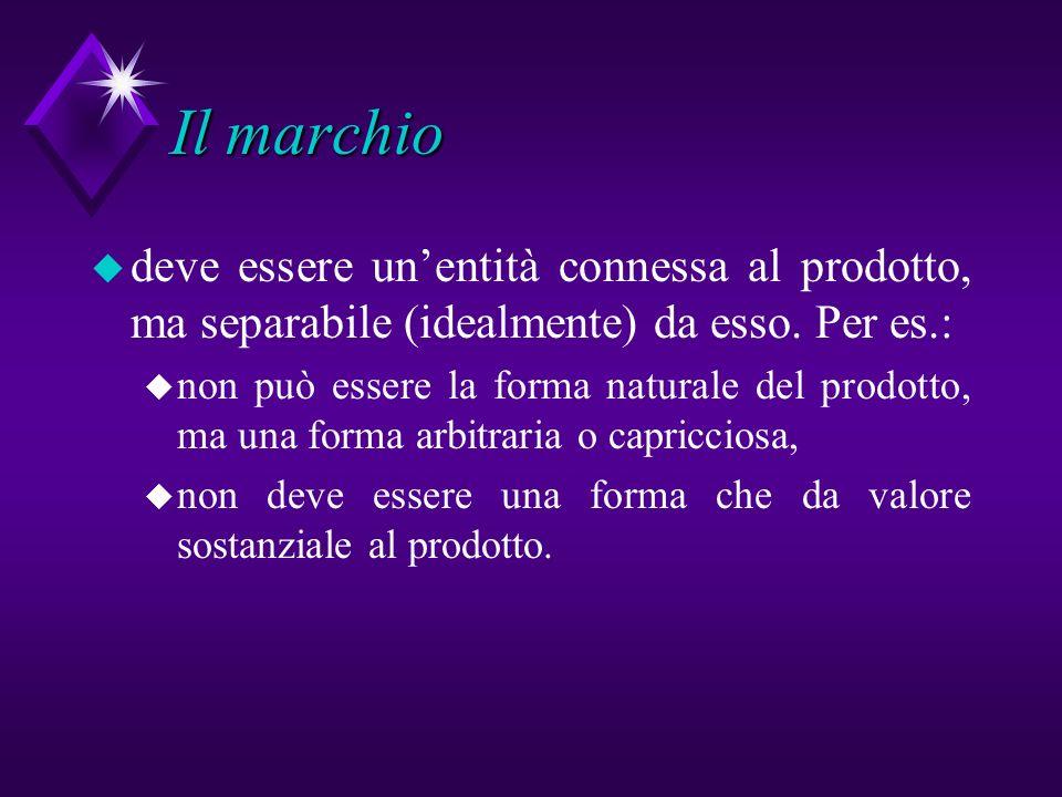 Il marchio deve essere un'entità connessa al prodotto, ma separabile (idealmente) da esso. Per es.: